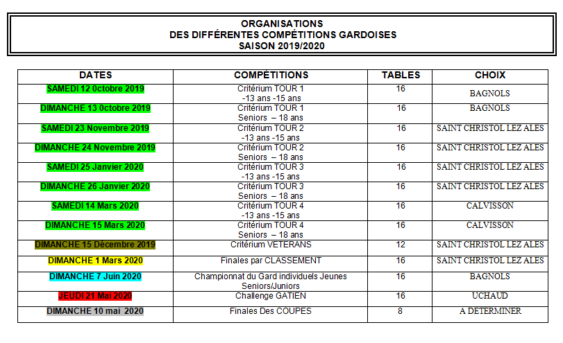 Calendriercompetitiongardoise